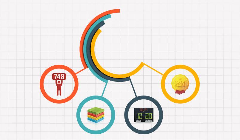 คาสิโนออนไลน์รุกการตลาดด้วยแผน Gamification